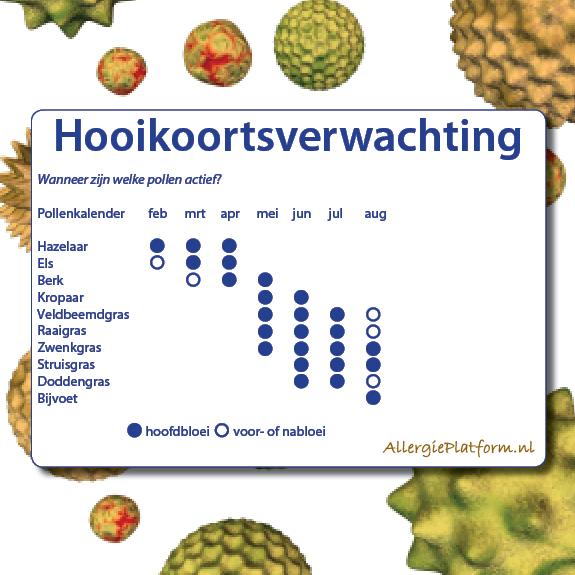 pollenkalender-2015